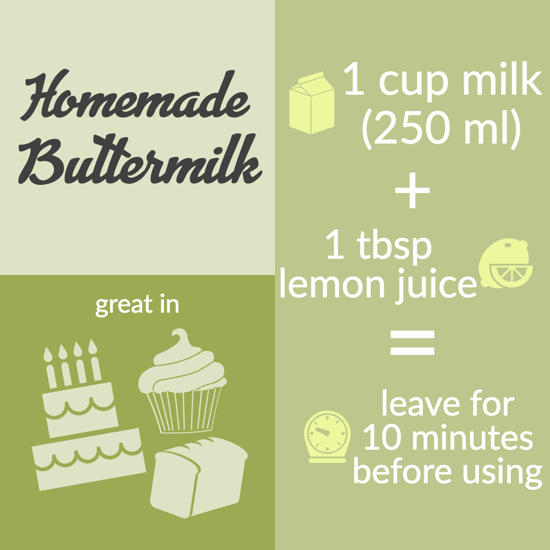 Homemade buttermilk infographic